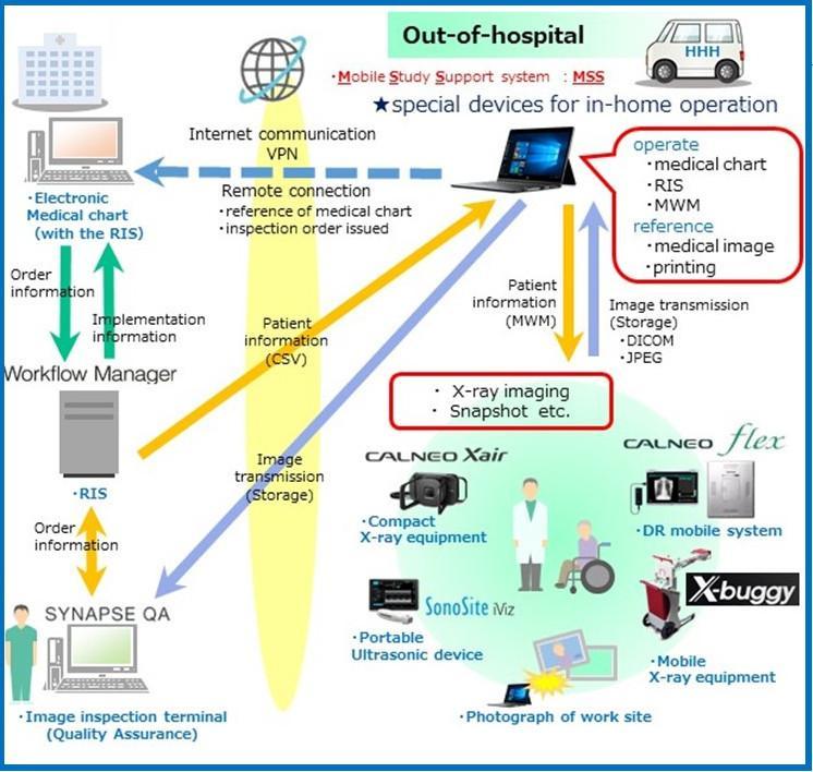訪問画像システム紹介HP用.jpg